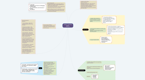 Mind Map: Chapter 3 : Operating System  Structures