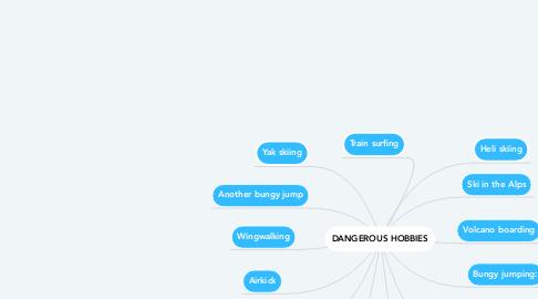 Mind Map: DANGEROUS HOBBIES