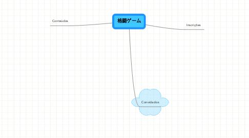 Mind Map: WS