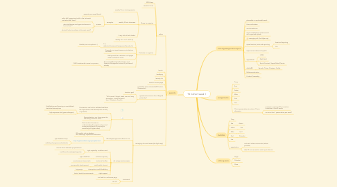 Mind Map: TS Cohort week 1