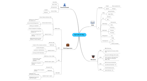 Mind Map: My Profile/CV Map