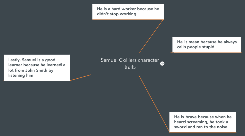 Mind Map: Samuel Colliers character traits