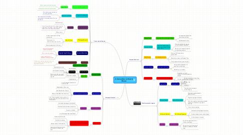 Mind Map: A classe alta e os Quatro Pilares: