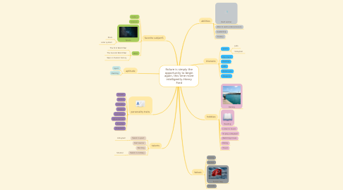 Mind Map: Failure is simply the opportunity to begin again, this time more intelligently.-Henry Ford