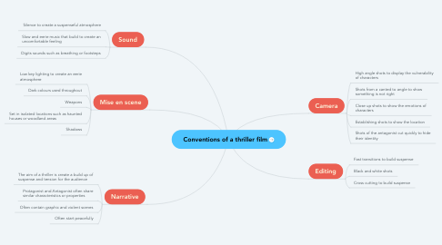Mind Map: Conventions of a thriller film