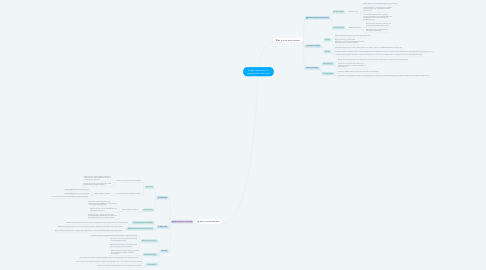 Mind Map: Is space exploration in general worth the cost?