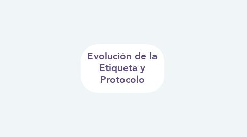 Mind Map: Evolución de la Etiqueta y Protocolo