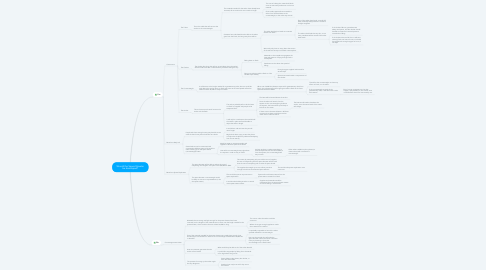 Mind Map: Should the Space Elevator be developed?