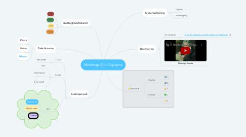 Mind Map: Mindmap Ann Coppens
