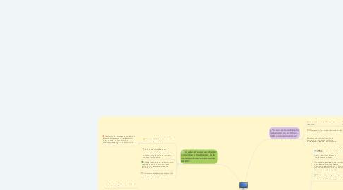 Mind Map: Las TIC en instituciones escolares