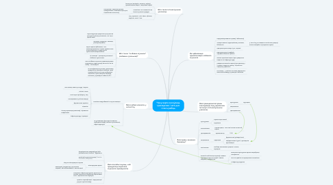 Mind Map: Чаму варта захоўваць грамадскае і што для гэтага рабіць
