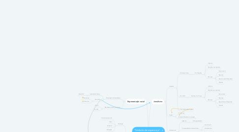 """Mind Map: """"Símbolo de esperança"""": a construção dos atletas refugiados pela mídia durante as Olimpíadas Rio 2016"""