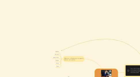 Mind Map: Произведения Астрид Линдгрен