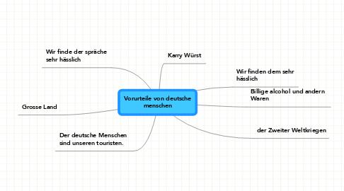 Mind Map: Vorurteile von deutsche menschen