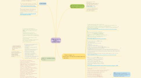 Mind Map: Образование по работе с сообществами