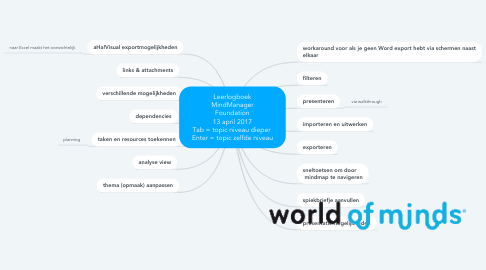 Mind Map: Leerlogboek MindManager Foundation  13 april 2017  Tab = topic niveau dieper  Enter = topic zelfde niveau