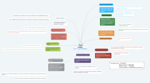 Mind Map: SWEBOK http://ow.ly/xIlu306aWkd