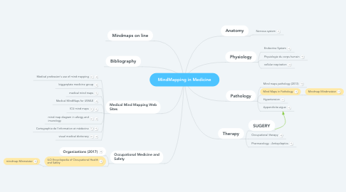 Mind Map: MindMapping in Medicine