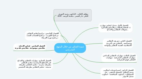 Mind Map: تنمية التفكير من خلال المنهج المدرسي