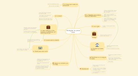Mind Map: Desalojado sin previo aviso