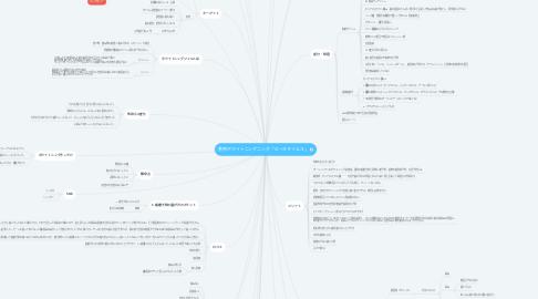 Mind Map: 薬用ホワイトニングニング「ビースマイエル」