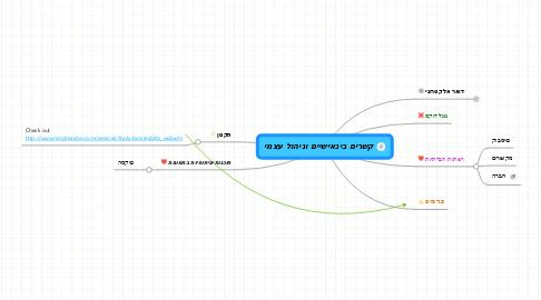 Mind Map: קשרים בינאישיים וניהול עצמי