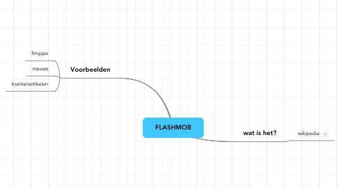 Mind Map: FLASHMOB
