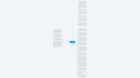 Mind Map: The Wars