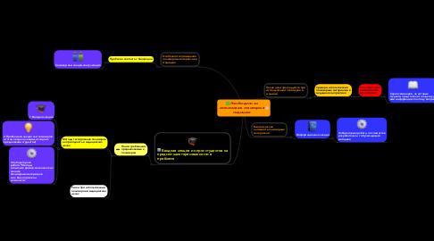 Mind Map: Необходимо лииспользовать полимеры вмедицине