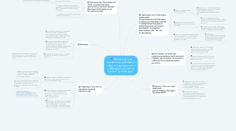 Mind Map: Якія плюсы дае пашырэнне, грамадскага набытка і выкарыстанне свабодных ліцэнзій на кантэнт для Беларусі.