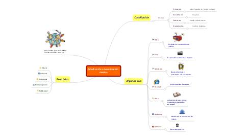 Mind Map: Medios de comunicaciónmasiva