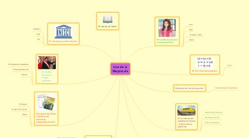 Mind Map: Uso de laMayúscula