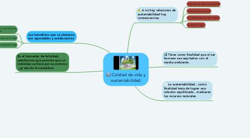 Mind Map: Calidad de vida y sustentabilidad