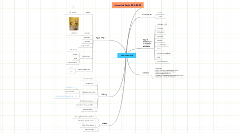 Mind Map: HW workshop