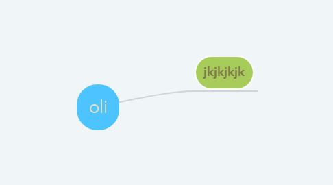 Mind Map: oli