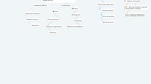 Mind Map: PROTOTIPOS TEXTUALES