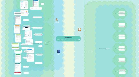 Mind Map: CRM mit MeisterTask - semcona (setup).d