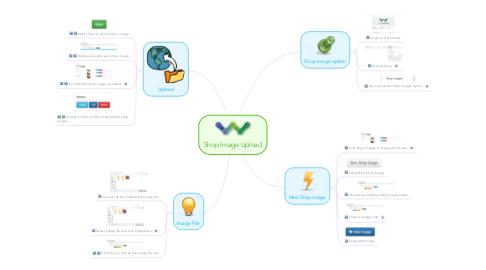 Mind Map: Shop Image Upload