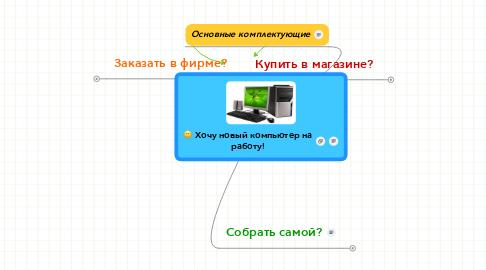 Mind Map: Хочу новый компьютер на работу!
