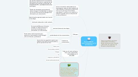 Mind Map: Normas UNESCO  sobre Competencias en TIC para Docentes