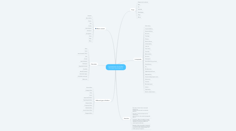 Mind Map: Conventions of a thriller film/opening sequence