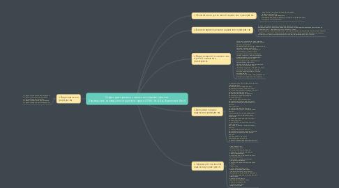 Mind Map: Структура процесу соціального проектування. (Індивідуальне завдання студентки групи СПб1-16-4.0д, Фролової Лілії)