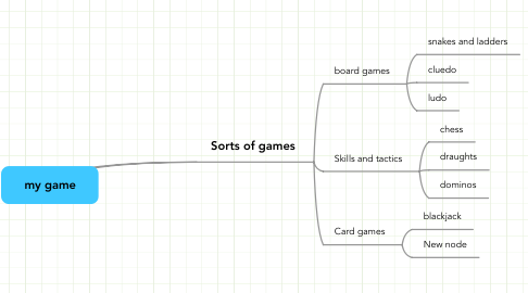 Mind Map: my game