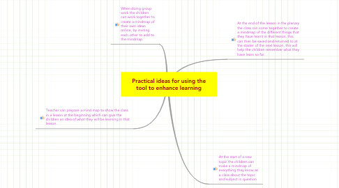 Mind Map: Practical ideas for using the tool to enhance learning