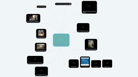 Mind Map: Jesus som rollemodel