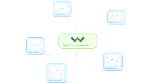 Mind Map: Build a Complete Website