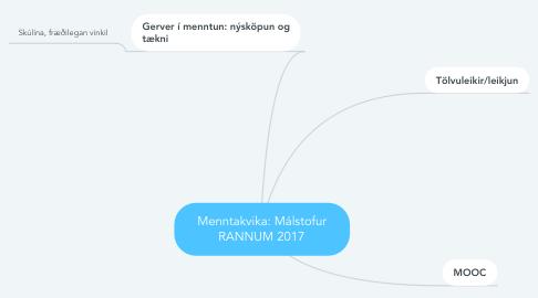 Mind Map: Menntakvika: Málstofur RANNUM 2017