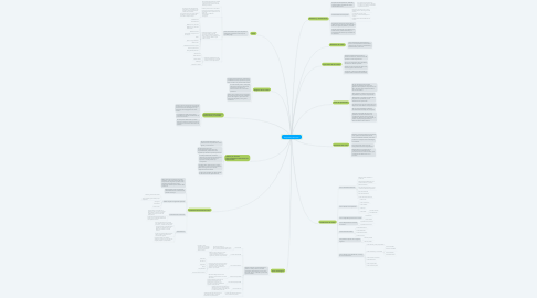 Mind Map: Empresas productoras
