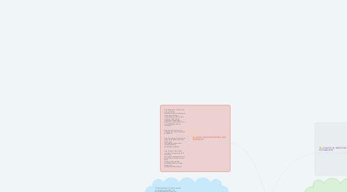 Mind Map: ROLES DEL DOCENTE Y LOS ESTUDIANTES.