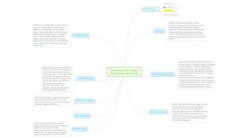 Mind Map: Perancangan SSO ( Single Sign On pada Lab ilearning